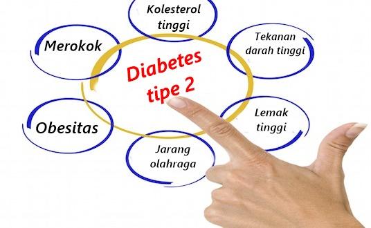 Faktor risiko diabetes tipe 2
